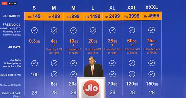 reliance jio 4g plans